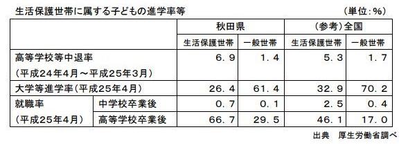 /data/project/141/進学表.jpg