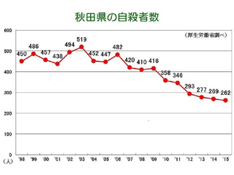 /data/project/170/スライド2.JPG