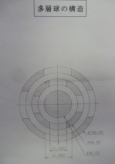 /data/project/255/多層球説明.jpg
