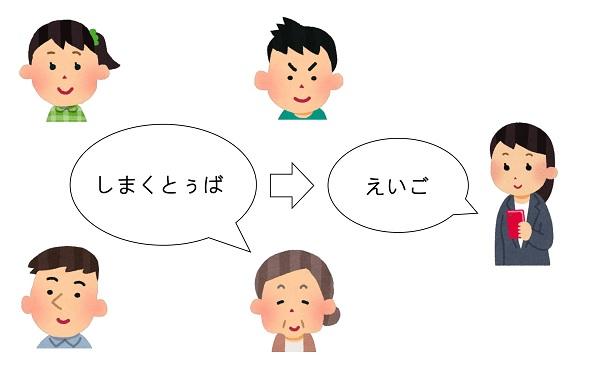 /data/project/283/グループ活動-2.jpg