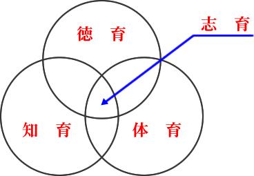 /data/project/530/gazou5.jpg