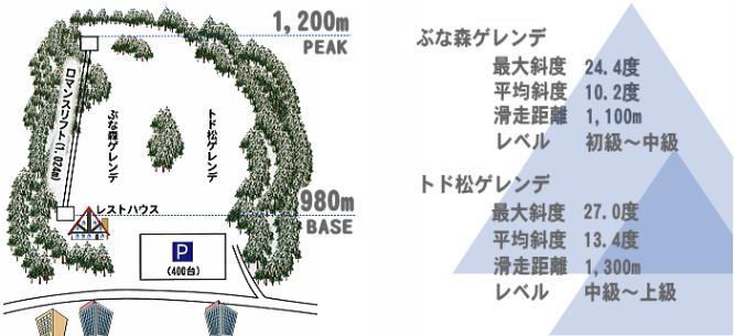 /data/project/559/プロジェクト画像③.jpg