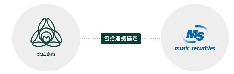 /data/project/565/包括2.jpg