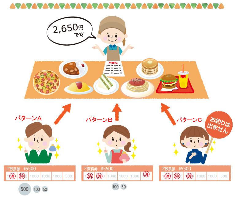 /data/project/622/クラファン/ご飲食券イメー.jpg