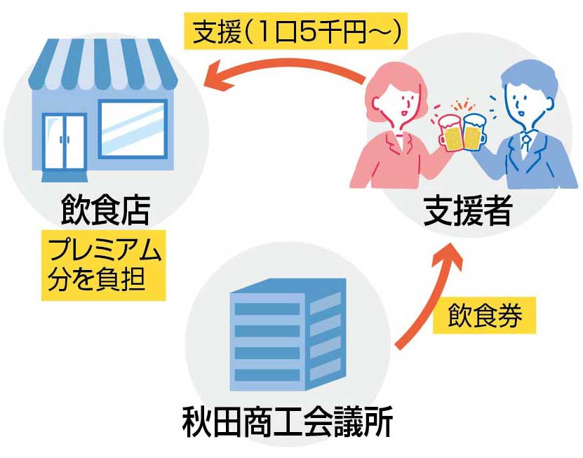 /data/project/622/図.jpg