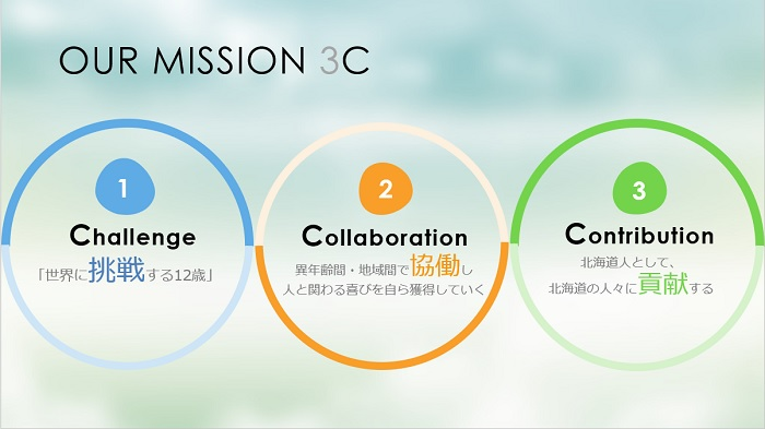 /data/project/699/ミッション1.jpg