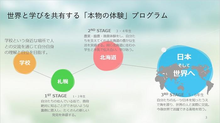 /data/project/699/ミッション2.jpg