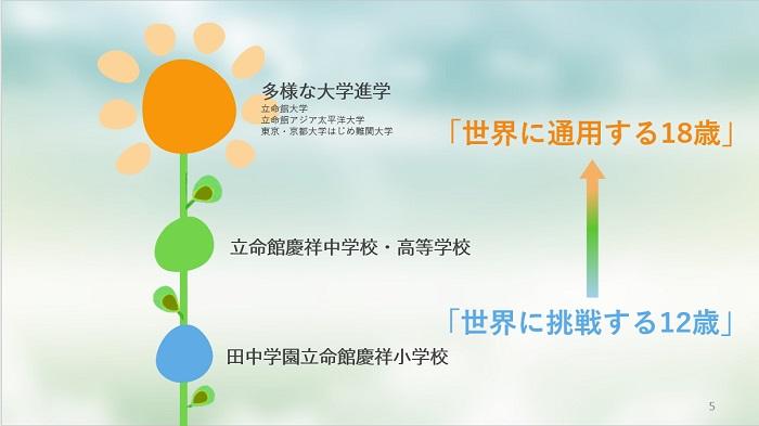 /data/project/699/ミッション4.jpg
